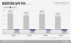 호텔신라에 1심 패소한 김기병…동화면세점 존폐 위기