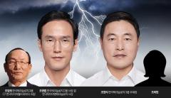 경영권 다툼 우려 한국테크놀로지그룹…재계 '형제의 난' 살펴보니
