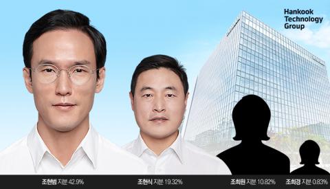 한국타이어 장녀 조희경, 건강한 父 한정후견 심판 청구 왜?