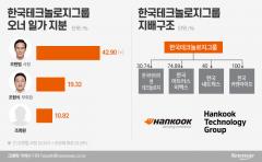 [조현범 선택한 조양래①]한국테크놀로지그룹 지배구조 어떻게 달라지나