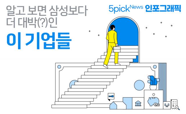 [인포그래픽 뉴스]알고 보면 삼성보다 더 대박(?)인 이 기업들