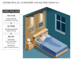 현대건설, 숙면 돕는 'H 슬리포노믹스' 침실 개발