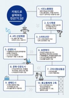 """민선7기 반환점 구미시 """"대도약 전환점 마련하다"""""""