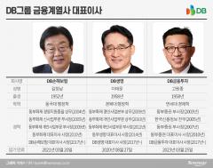 '40대 회장' 김남호 취임에 DB금융계열 장수 CEO 좌불안석