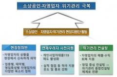 금감원, 소상공인·자영업자 현장 지원 나서