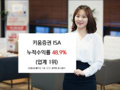 키움증권, ISA 기본투자형 누적수익률 증권·은행 통합 11개월 연속 1위