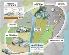 고흥군, 5G기반 드론활용 스마트 영농실증 공모사업 선정