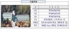 인천시, `수도권1 생활치료센터` 운영...코로나19 장기화·재유행 대비