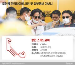 조현범, 그룹 물려받고 첫 외부일정 동행해 보니···