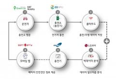 GS칼텍스, LG화학과 전기차 배터리 특화 서비스 개발 나선다