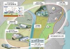 전남테크노파크, 전남 드론 산업생태계 플랫폼 구축 '박차'