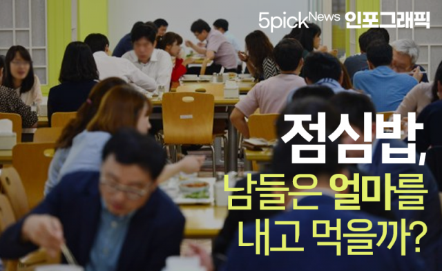 [인포그래픽 뉴스]점심밥, 남들은 얼마를 내고 먹을까?