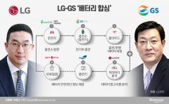 범 LG家 베터리 개발 손 잡았다...LG화학-GS칼텍스 미래 동행