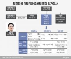 대한항공 기내식 매각…조원태 회장 삼촌 이상진 운명 '안갯속'