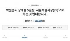 '故박원순 5일장·서울특별시장(葬) 반대' 청와대 국민청원 홈페이지 10만 돌파