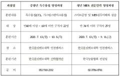 인천시, 뿌리산업 '고용안정 선제대응 패키지 지원사업' 추진