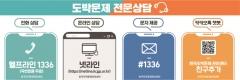 한국도박문제관리센터, 도박문제 전문상담 `헬프라인 1336` 24시간 운영