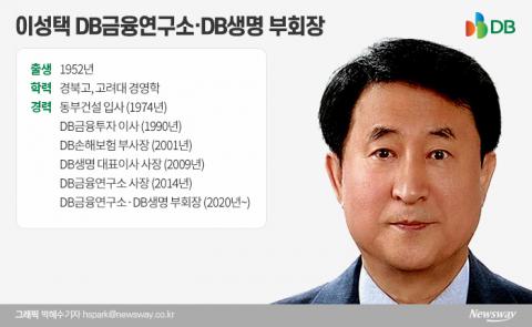 이성택 DB금융硏 부회장, 금융사 경영자문 총지휘