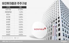 김형진 회장, 유진證 지분 또 늘려…적대적 M&A 노리나