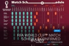 중동 사상 첫 월드컵 개막…2022년 11월21일 카타르 월드컵 킥오프