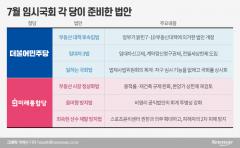 '지각 개원' 21대 국회, 부동산·공수처·청문회 등 숙제 산더미