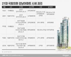 국회의원 강남 알짜아파트 신고가-실거래가 차이 '수십억원'