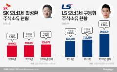 지분 늘리는 오너 3세 SK 최성환·LS 구동휘 역할 '주목'