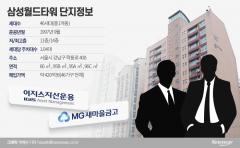 강남아파트 통매입…대출규제 '깡그리' 무시한 이지스자산운용