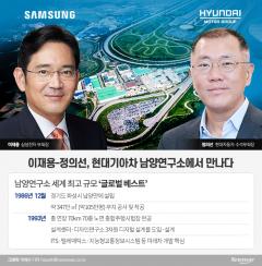 이재용-정의선 두차례 만남···삼성-현대차 득실 따져보니
