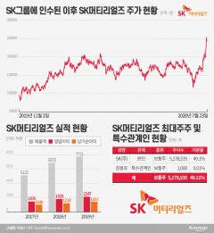 '물 만난' SK머티리얼즈, 목표가 최고 30만원 '쑥'