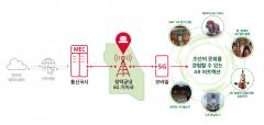 SKT, 문화재청·구글과 AR로 600년전 창덕궁 재현