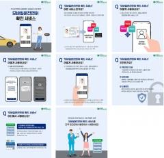 도로교통공단, 전국 운전면허시험장서 모바일로 신분 확인