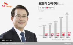 신바람난 류권주 대표···1조 클럽 가입 임박 SK매직, 상장 속도낸다