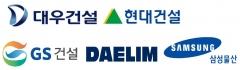 대림산업, 5대 건설사 중 상반기 영업익 '선두'(종합)