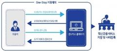 금융위, '금융 샌드박스' 전용 홈페이지 신설
