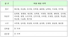 인천시, `부동산소유권 이전등기 등에 관한 특별조치법` 한시적 운영
