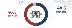 임대차 3법 처리 여론조사···정상적 48.6% vs 일방적 46.5%