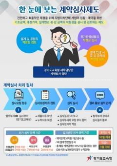 경기도교육청, 2020년 계약심사 사례집 발간