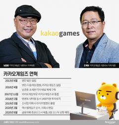 남궁훈 카카오게임즈 대표, 580억원 돈방석…다음 타자 누구?