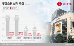 '실적 부진' 롯데백화점, 성과급 대신 특별격려금 지급