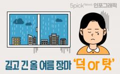 [인포그래픽 뉴스]길고 긴 올 여름 장마 '덕 or 탓'