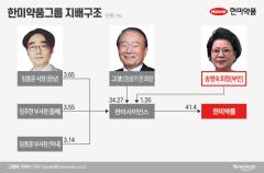 한미약품 송영숙 체재를 보는 업계의 시선