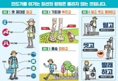 경북대병원 의료진 5명 SFTS 확진…8명 추가 검사 중