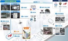 성남시, 우수 드론 행정 '재난안전 다중관제시스템' 구축