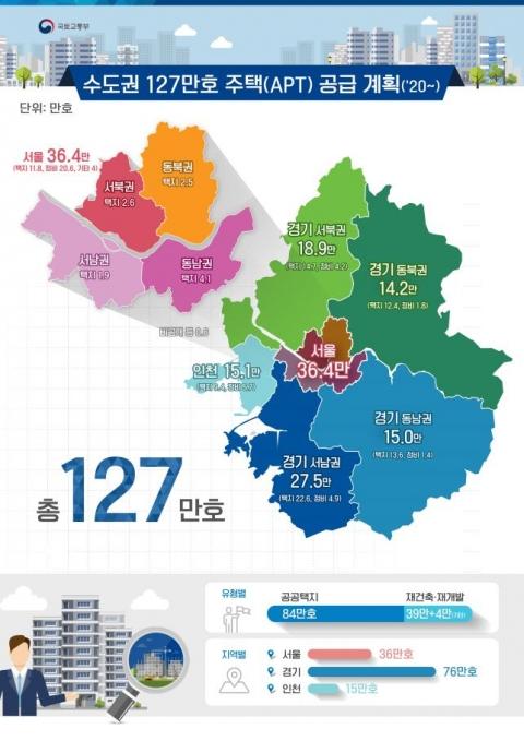 """국토부 """"서울에 36만호 공급""""… 이 중 60% 가량은 2023년 이후"""