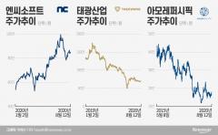 '황제株 등극 눈앞' 삼성바이오·LG화학, 공존하는 기대와 우려