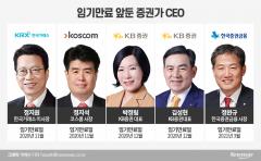 임기만료 앞둔 증권가 CEO…'사모펀드 리스크' 복병될까