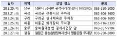 금감원, 집중호우 피해지역 금융지원 상담 실시