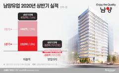 '구설수 연속' 남양유업, 올해 매출 1조 꺾일 듯