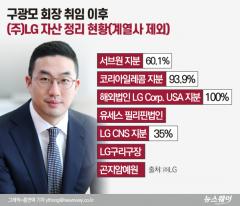 LG, 비핵심 자산 농업법인 곤지암예원 매각 예정